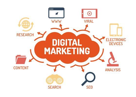 Tiếp thị kỹ thuật số - Digital Marketing